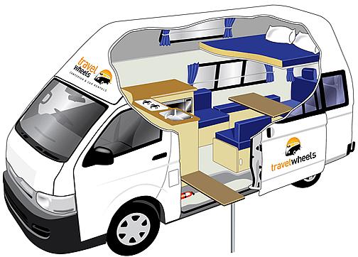 van 2 3 personnes australie camping car. Black Bedroom Furniture Sets. Home Design Ideas