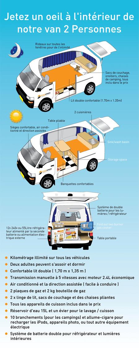 2 Personen Camping Car